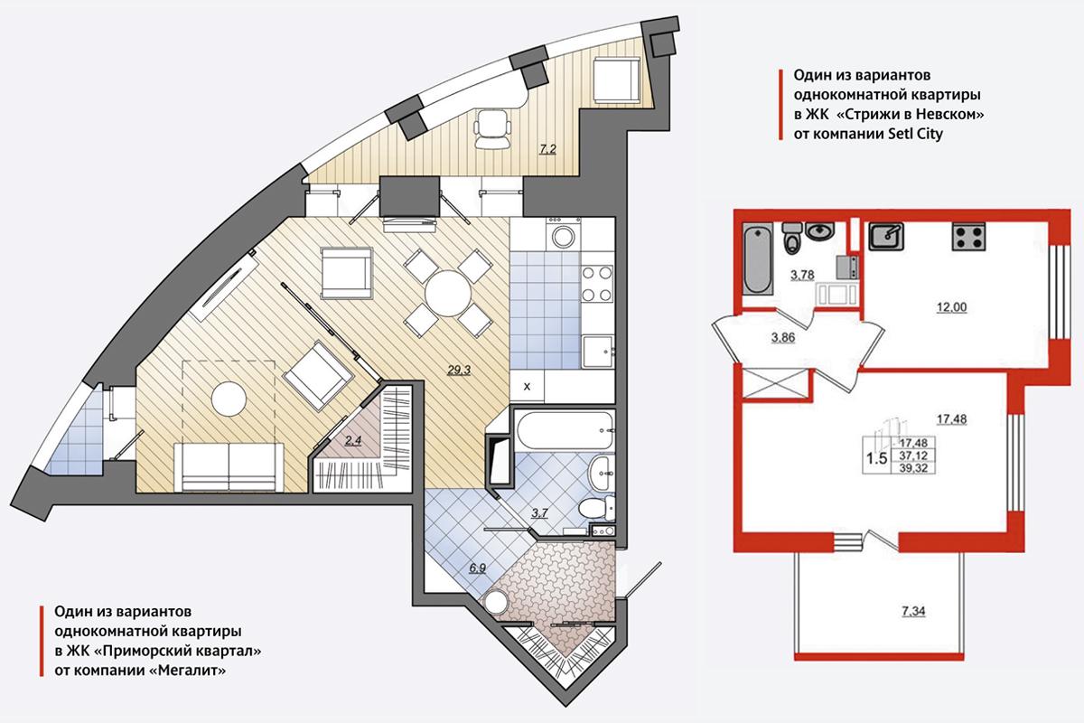 Разнообразие форм. Изучаем планировки однокомнатных квартир в новостройках