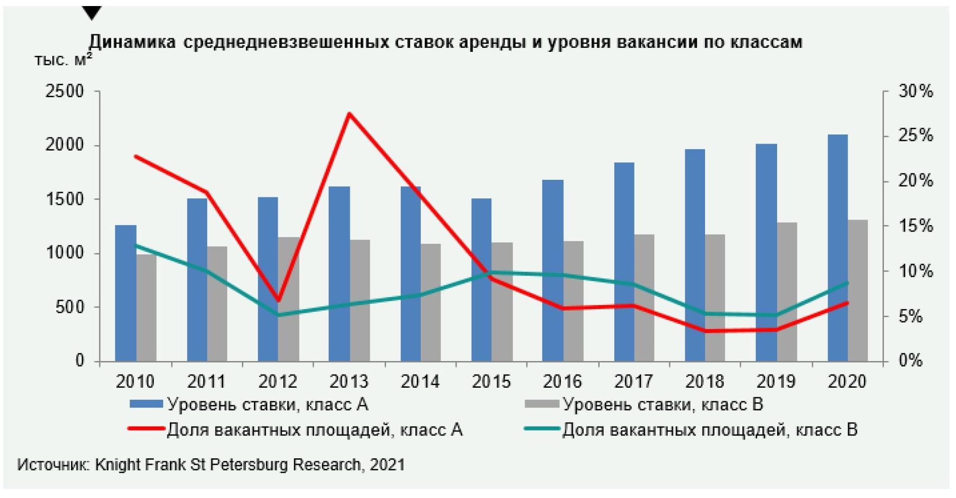 проценты по микрозаймам 2017